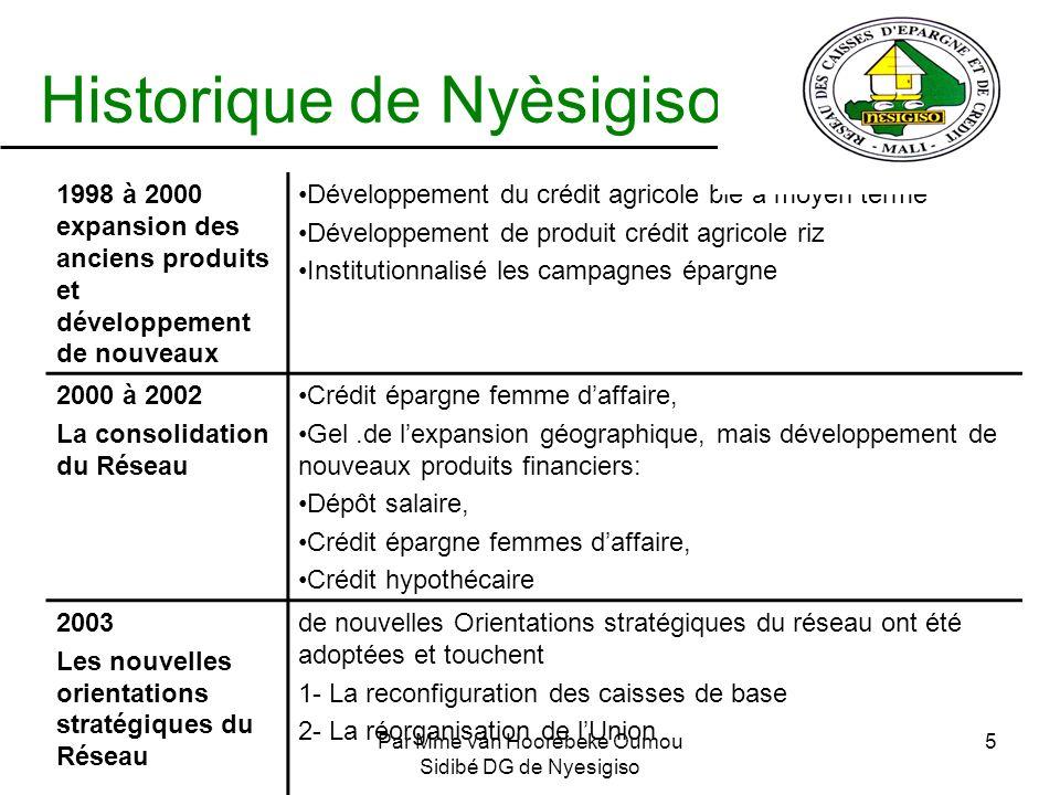 Par Mme van Hoorebeke Oumou Sidibé DG de Nyesigiso 5 Historique de Nyèsigiso 1998 à 2000 expansion des anciens produits et développement de nouveaux D