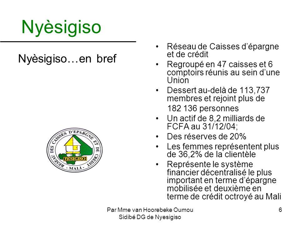 Par Mme van Hoorebeke Oumou Sidibé DG de Nyesigiso 6 Nyèsigiso Nyèsigiso…en bref Réseau de Caisses dépargne et de crédit Regroupé en 47 caisses et 6 c