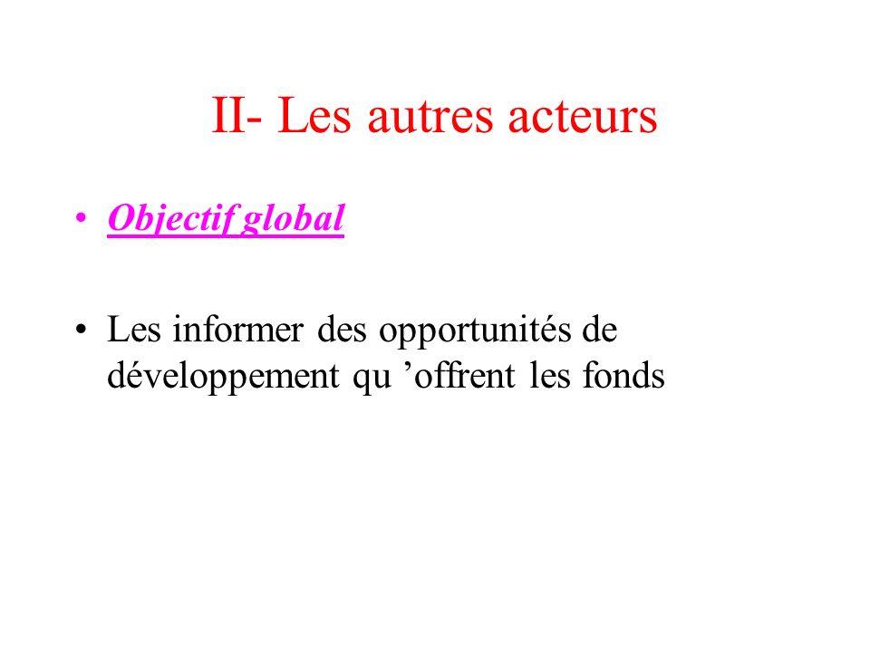 II- Les autres acteurs Objectif global Les informer des opportunités de développement qu offrent les fonds
