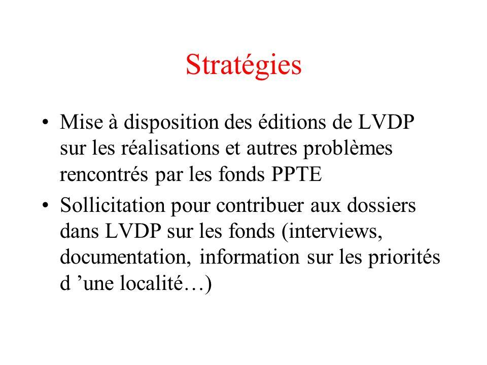 Stratégies Mise à disposition des éditions de LVDP sur les réalisations et autres problèmes rencontrés par les fonds PPTE Sollicitation pour contribue