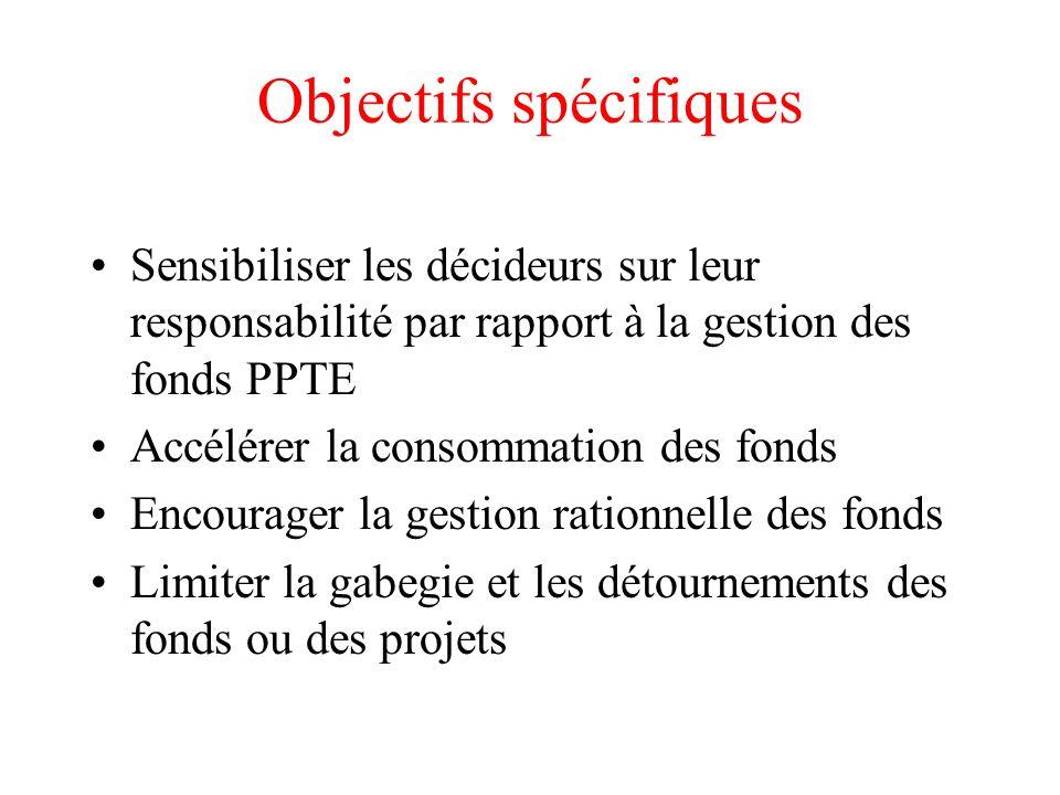 Objectifs spécifiques Sensibiliser les décideurs sur leur responsabilité par rapport à la gestion des fonds PPTE Accélérer la consommation des fonds E