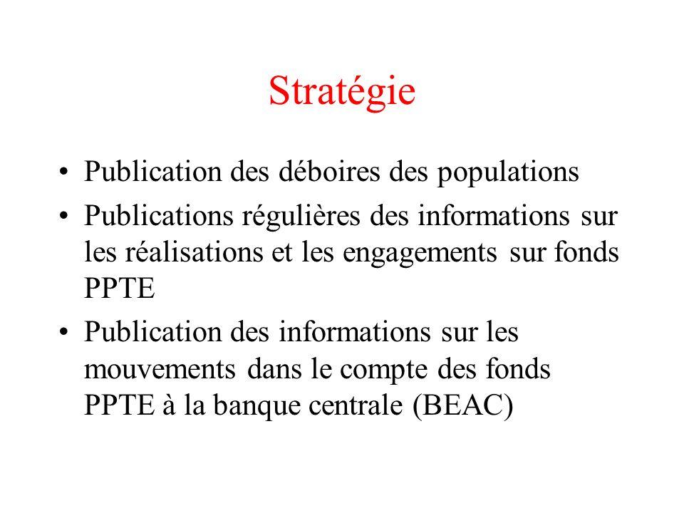 Stratégie Publication des déboires des populations Publications régulières des informations sur les réalisations et les engagements sur fonds PPTE Pub