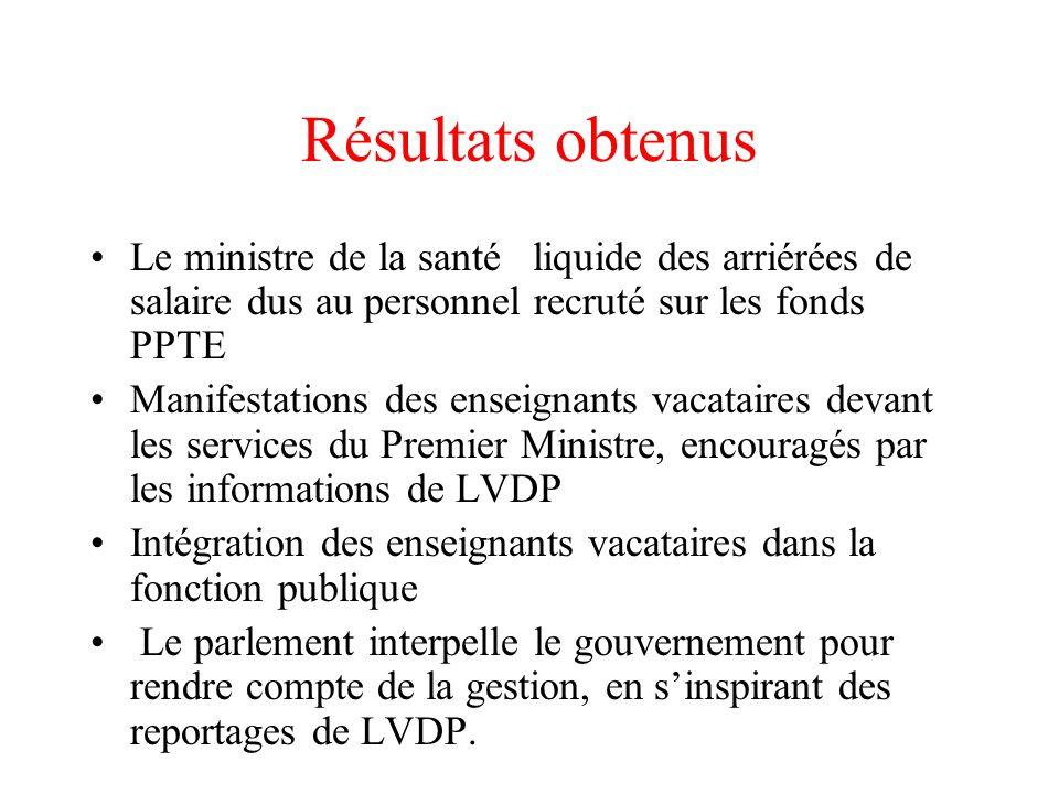 Résultats obtenus Le ministre de la santé liquide des arriérées de salaire dus au personnel recruté sur les fonds PPTE Manifestations des enseignants