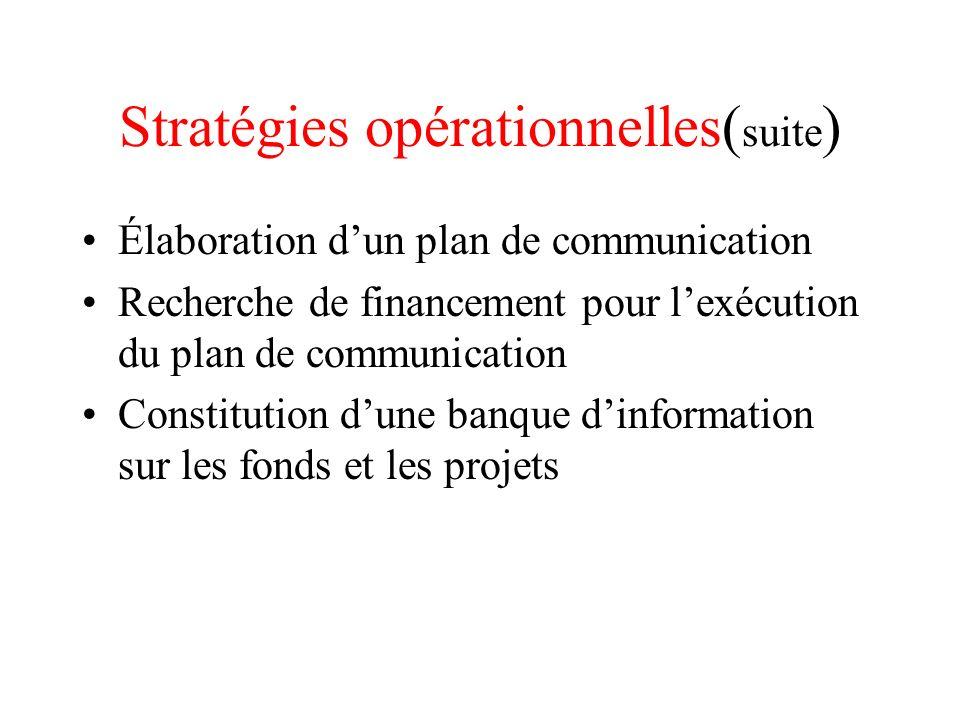 Stratégies opérationnelles( suite ) Élaboration dun plan de communication Recherche de financement pour lexécution du plan de communication Constituti