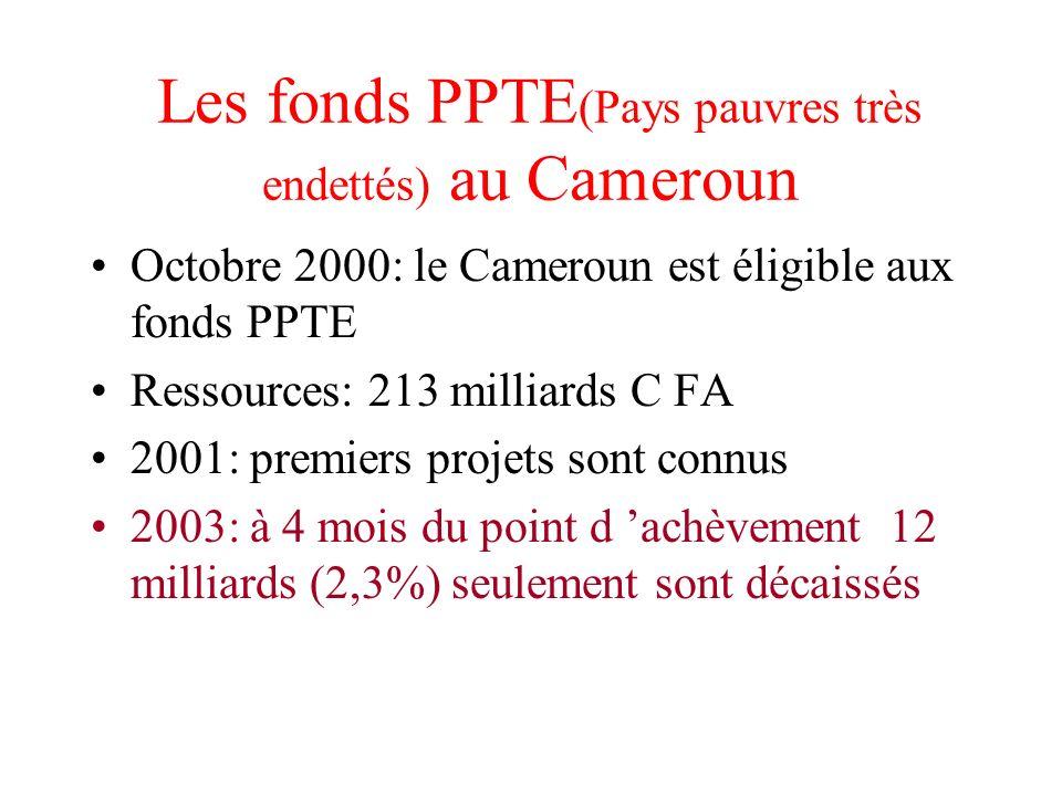 Les fonds PPTE (Pays pauvres très endettés) au Cameroun Octobre 2000: le Cameroun est éligible aux fonds PPTE Ressources: 213 milliards C FA 2001: pre