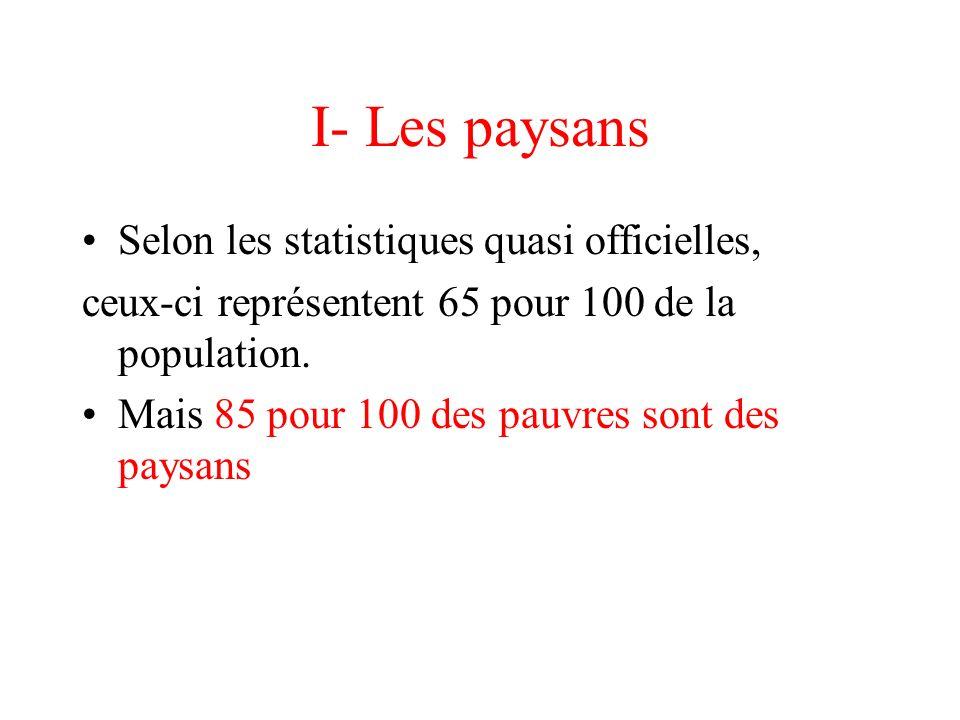 I- Les paysans Selon les statistiques quasi officielles, ceux-ci représentent 65 pour 100 de la population. Mais 85 pour 100 des pauvres sont des pays