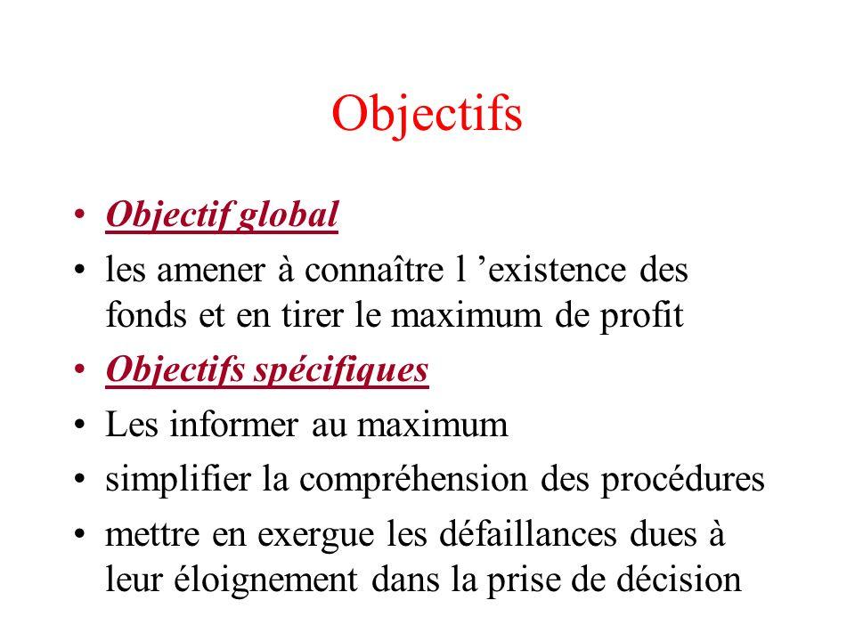 Objectifs Objectif global les amener à connaître l existence des fonds et en tirer le maximum de profit Objectifs spécifiques Les informer au maximum