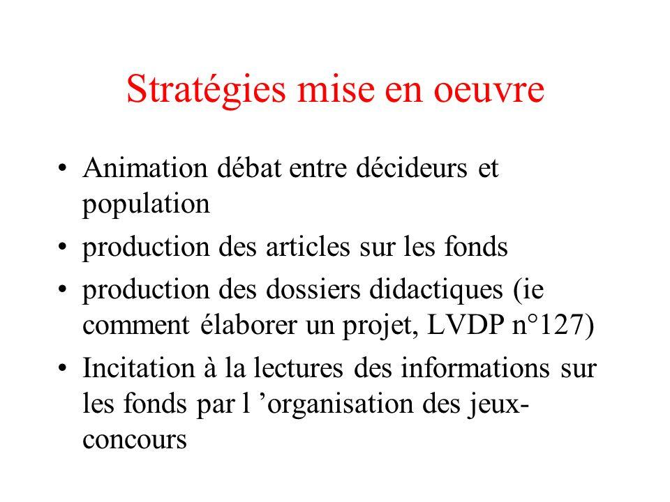 Stratégies mise en oeuvre Animation débat entre décideurs et population production des articles sur les fonds production des dossiers didactiques (ie