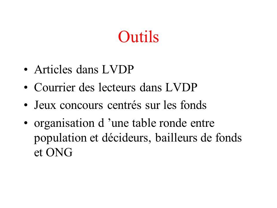 Outils Articles dans LVDP Courrier des lecteurs dans LVDP Jeux concours centrés sur les fonds organisation d une table ronde entre population et décid