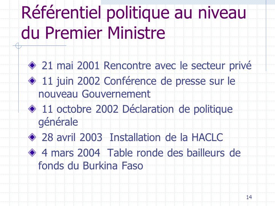 13 Référentiel politique au niveau du Président du Faso Présentation des voeux des Corps Constitués en décembre 2003 : « Lannée 2004 doit être celle q