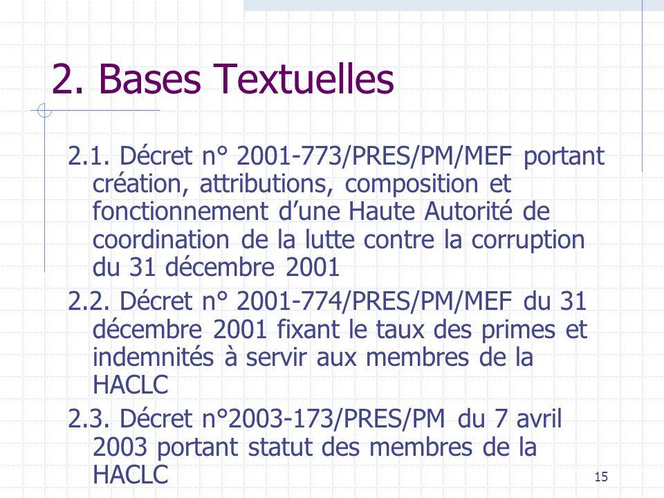 14 Référentiel politique au niveau du Premier Ministre 21 mai 2001 Rencontre avec le secteur privé 11 juin 2002 Conférence de presse sur le nouveau Go