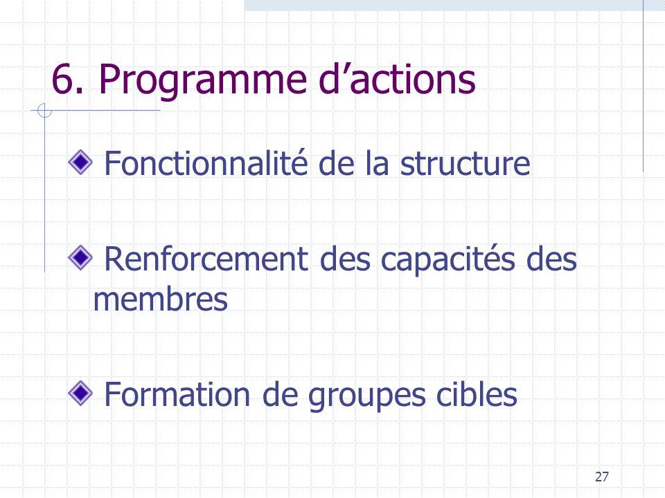 26 5. Moyens dactions Enquêtes par le biais des structures de contrôle et dinspection Diligenter les enquêtes elle-même Recommandations au Premier Min