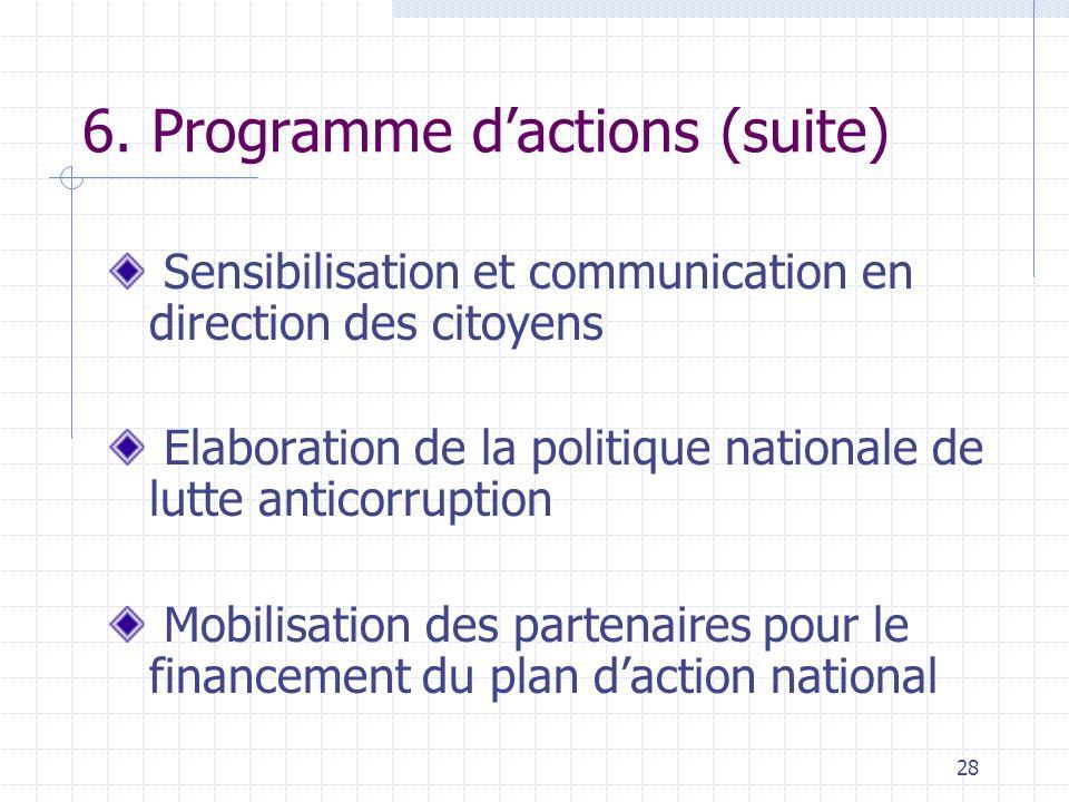 27 6. Programme dactions Fonctionnalité de la structure Renforcement des capacités des membres Formation de groupes cibles