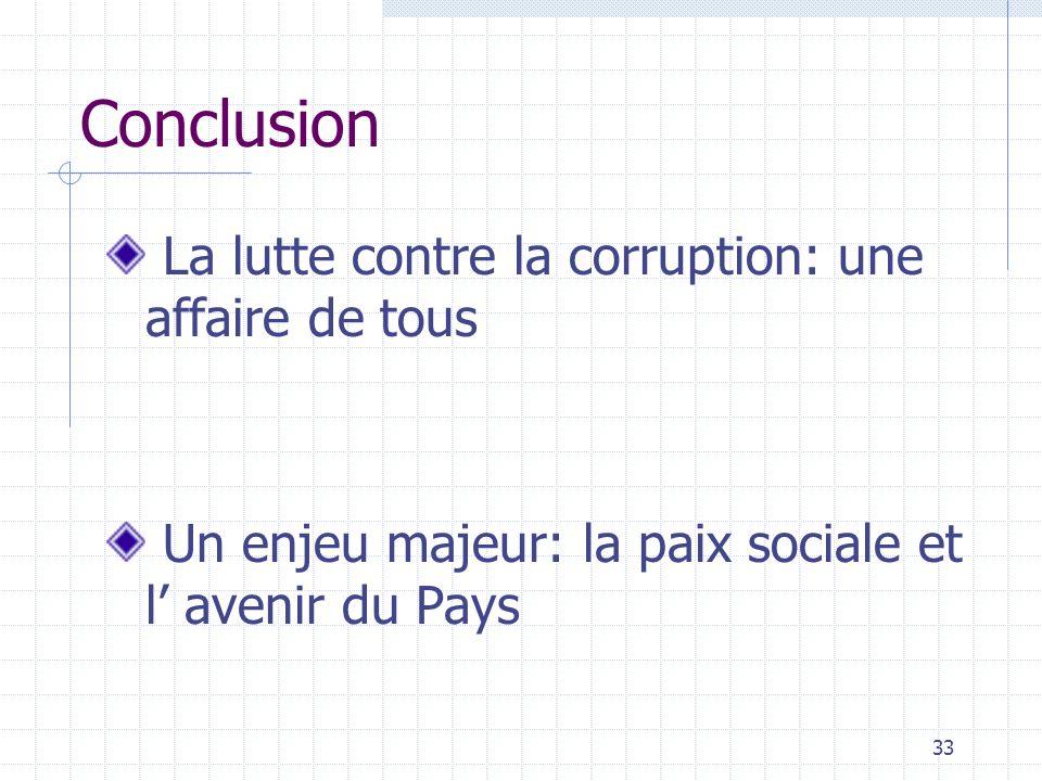 32 8. Les bureaux et les coordonnées Secteur 15 Ouagadougou Tel: 38 56 71/74 Fax: 38 56 70 Email: haclc@primature.gov.bfhaclc@primature.gov.bf