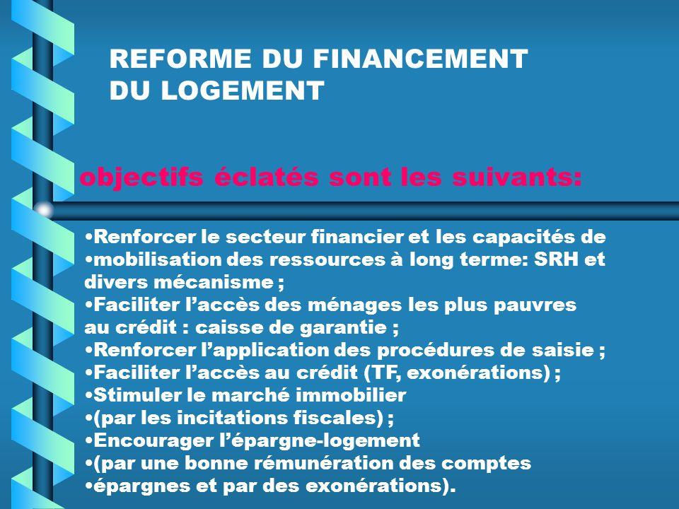 REFORME DU FINANCEMENT DU LOGEMENT objectifs éclatés sont les suivants: Renforcer le secteur financier et les capacités de mobilisation des ressources à long terme: SRH et divers mécanisme ; Faciliter laccès des ménages les plus pauvres au crédit : caisse de garantie ; Renforcer lapplication des procédures de saisie ; Faciliter laccès au crédit (TF, exonérations) ; Stimuler le marché immobilier (par les incitations fiscales) ; Encourager lépargne-logement (par une bonne rémunération des comptes épargnes et par des exonérations).