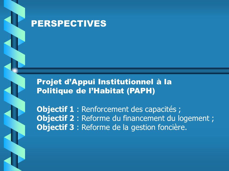 PERSPECTIVES Projet dAppui Institutionnel à la Politique de lHabitat (PAPH) Objectif 1 : Renforcement des capacités ; Objectif 2 : Reforme du financement du logement ; Objectif 3 : Reforme de la gestion foncière.