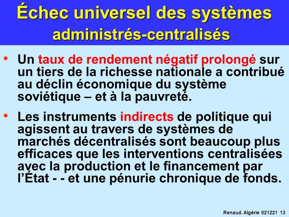 Renaud. Algérie 021221 13 Échec universel des systèmes administrés-centralisés Un taux de rendement négatif prolongé sur un tiers de la richesse natio