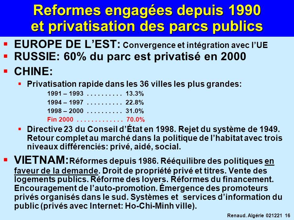 Renaud. Algérie 021221 16 EUROPE DE LEST: Convergence et intégration avec lUE RUSSIE: 60% du parc est privatisé en 2000 CHINE: Privatisation rapide da