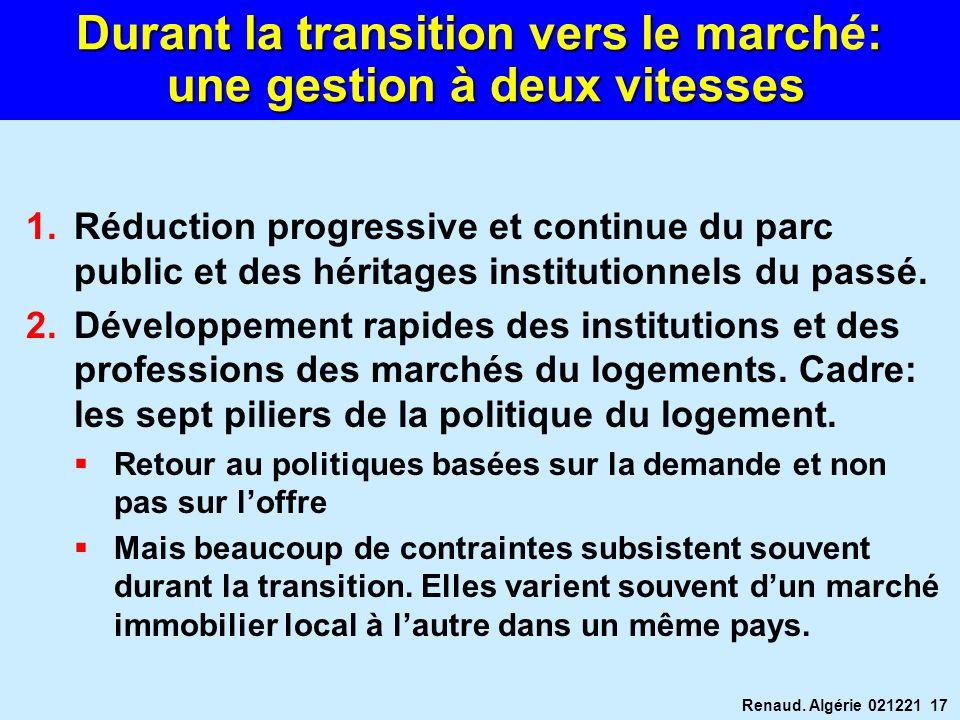 Renaud. Algérie 021221 17 1.Réduction progressive et continue du parc public et des héritages institutionnels du passé. 2.Développement rapides des in