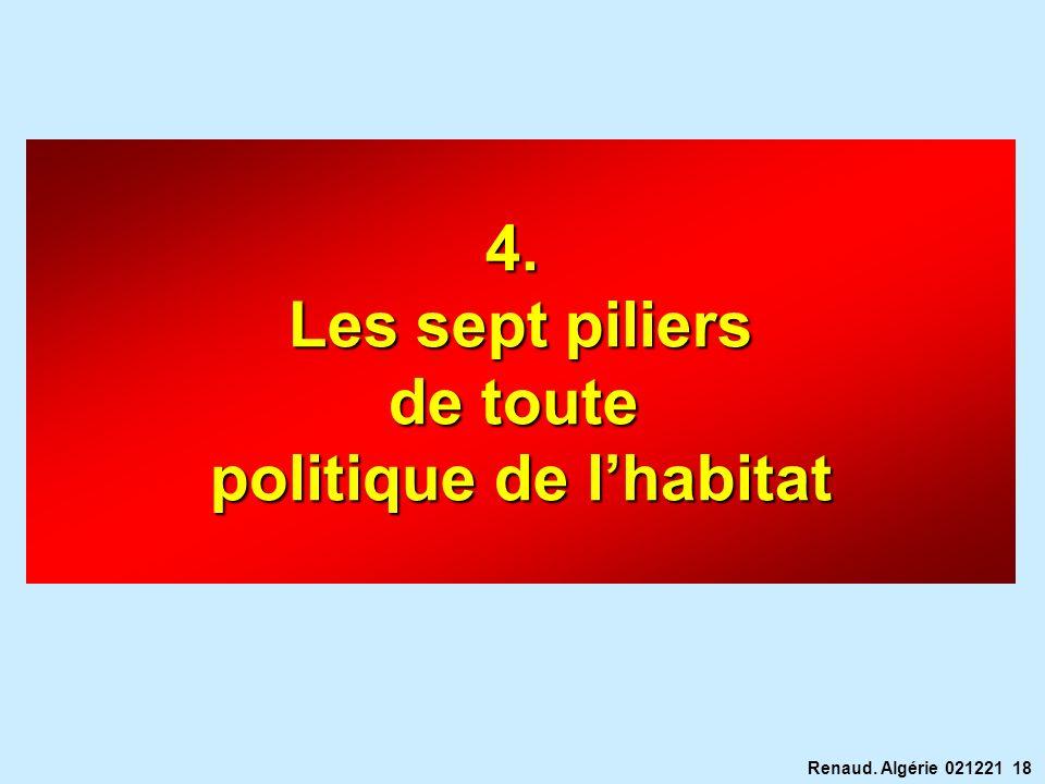 Renaud. Algérie 021221 18 4. Les sept piliers de toute politique de lhabitat