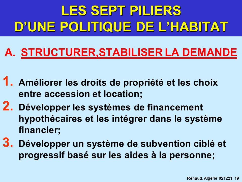 Renaud. Algérie 021221 19 LES SEPT PILIERS DUNE POLITIQUE DE LHABITAT A.STRUCTURER,STABILISER LA DEMANDE 1. Améliorer les droits de propriété et les c