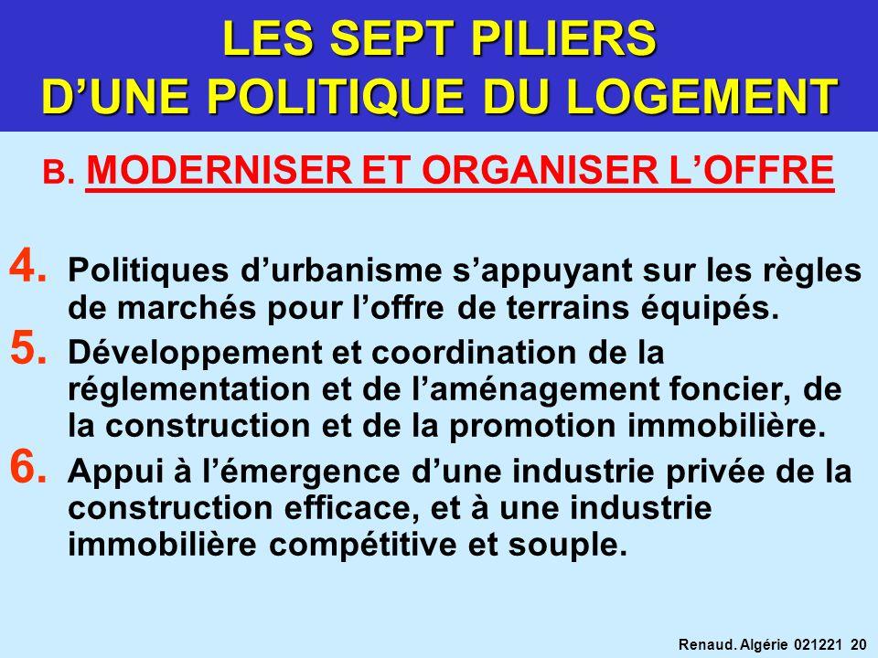 Renaud. Algérie 021221 20 THE SEVEN PILLARS OF HOUSING POLICY B. MODERNISER ET ORGANISER LOFFRE 4. Politiques durbanisme sappuyant sur les règles de m