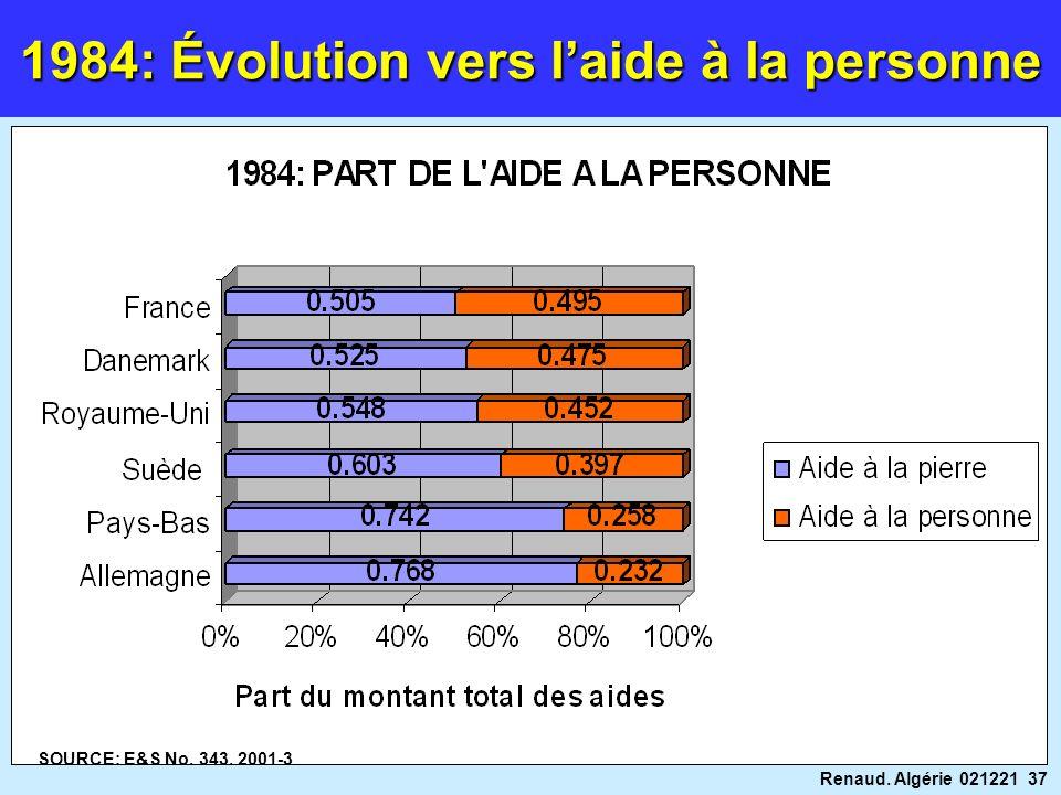 Renaud. Algérie 021221 37 1984: Évolution vers laide à la personne SOURCE: E&S No. 343. 2001-3