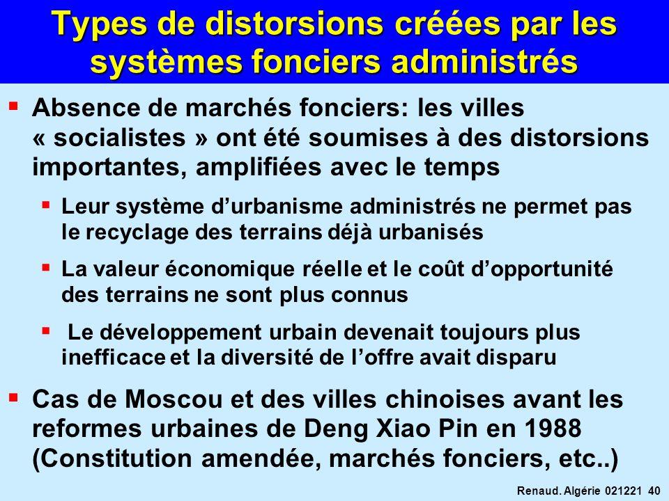 Renaud. Algérie 021221 40 Types de distorsions cres par les systmes fonciers administrs Types de distorsions créées par les systèmes fonciers administ