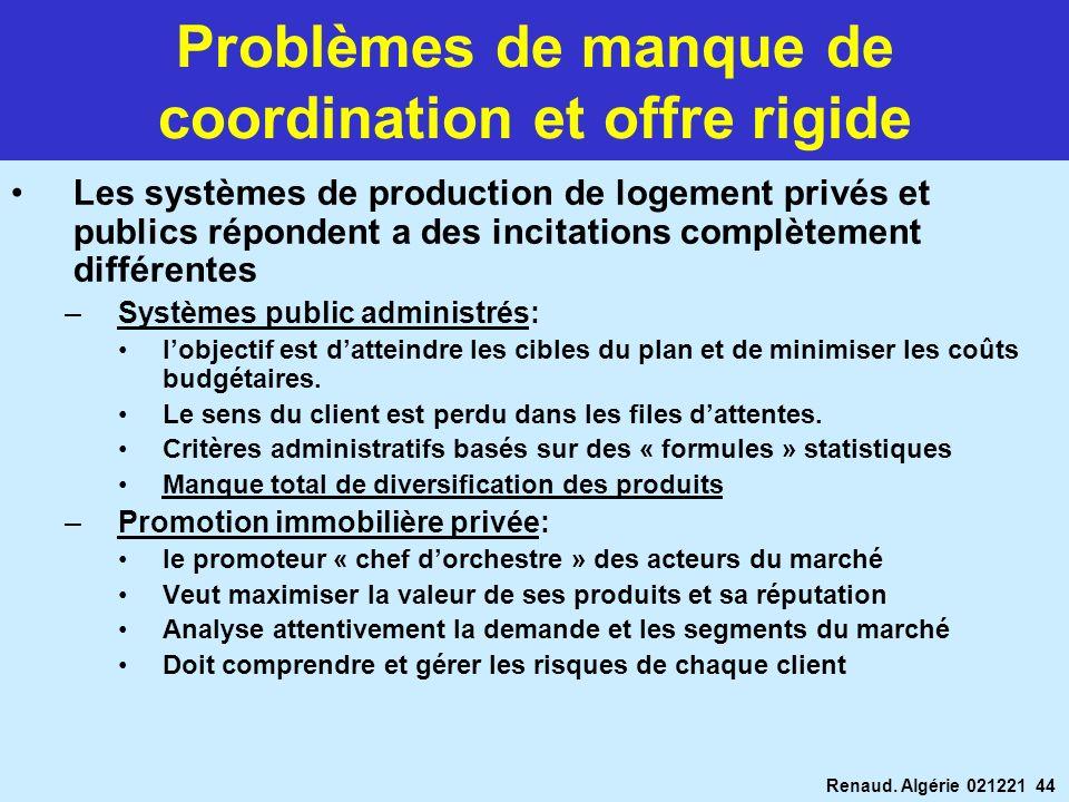 Renaud. Algérie 021221 44 Les systèmes de production de logement privés et publics répondent a des incitations complètement différentes –Systèmes publ