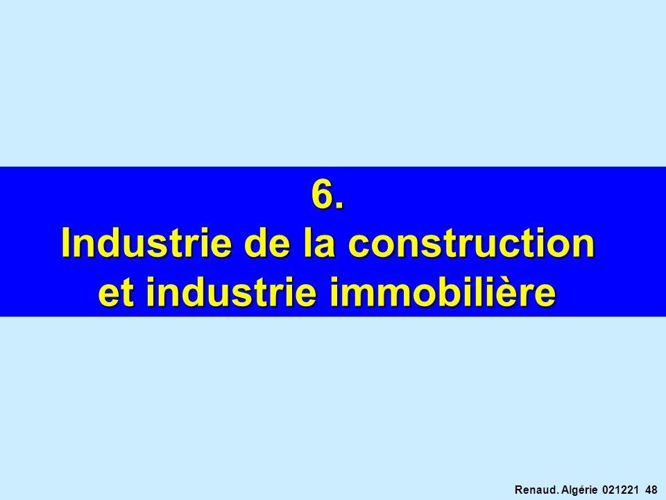 Renaud. Algérie 021221 48 6. Industrie de la construction et industrie immobilière
