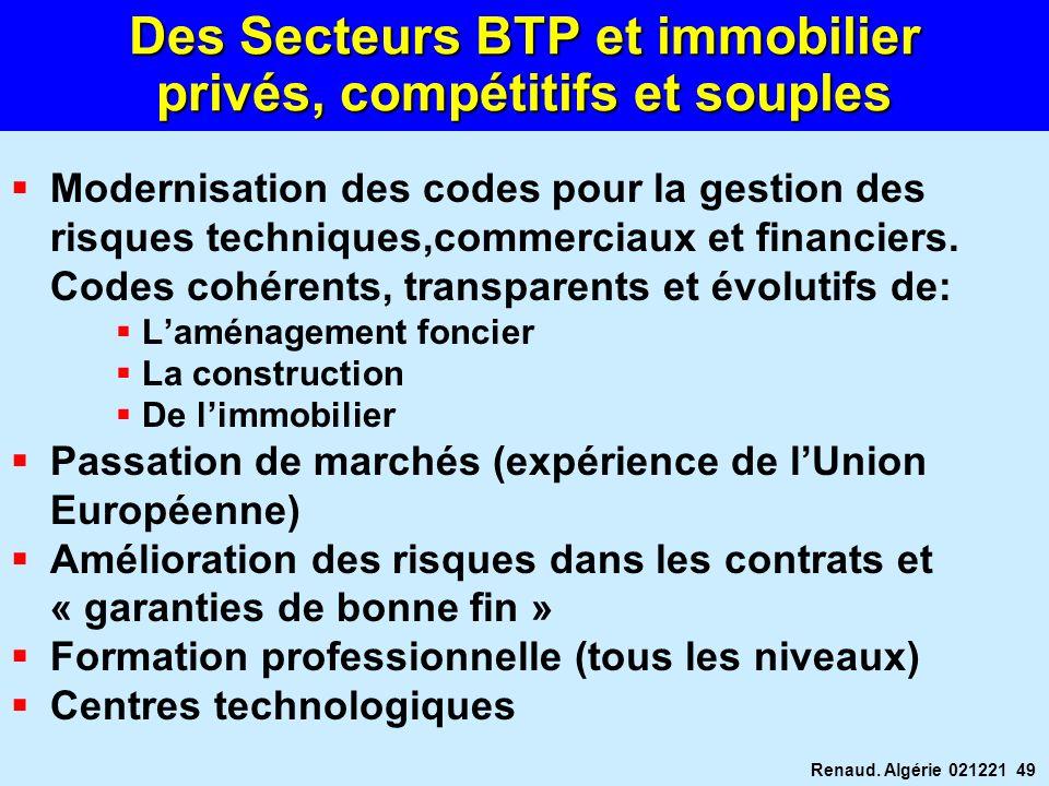 Renaud. Algérie 021221 49 Des Secteurs BTP et immobilier privés, compétitifs et souples Modernisation des codes pour la gestion des risques techniques