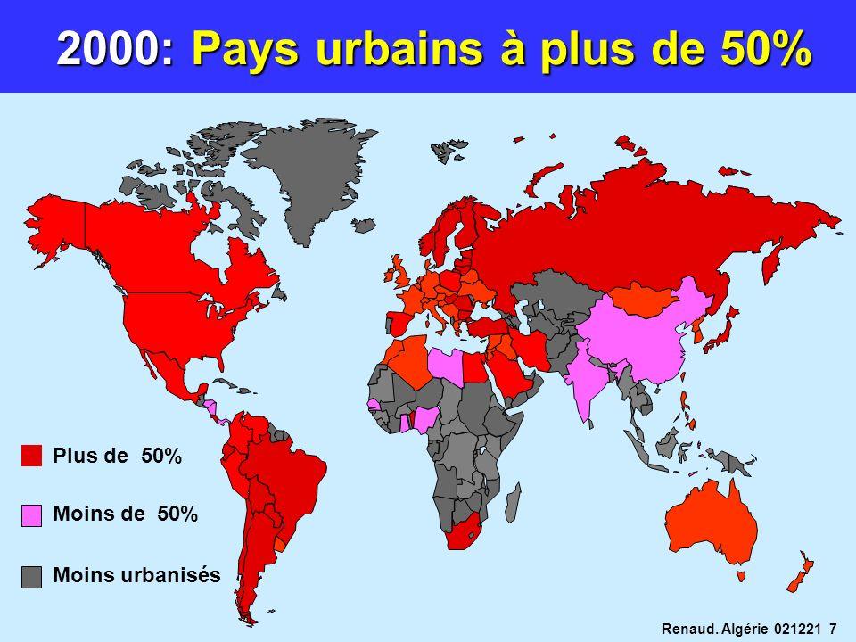 Renaud. Algérie 021221 7 Plus de 50% Moins de 50% Moins urbanisés 2000: Pays urbains à plus de 50% 2000: Pays urbains à plus de 50%