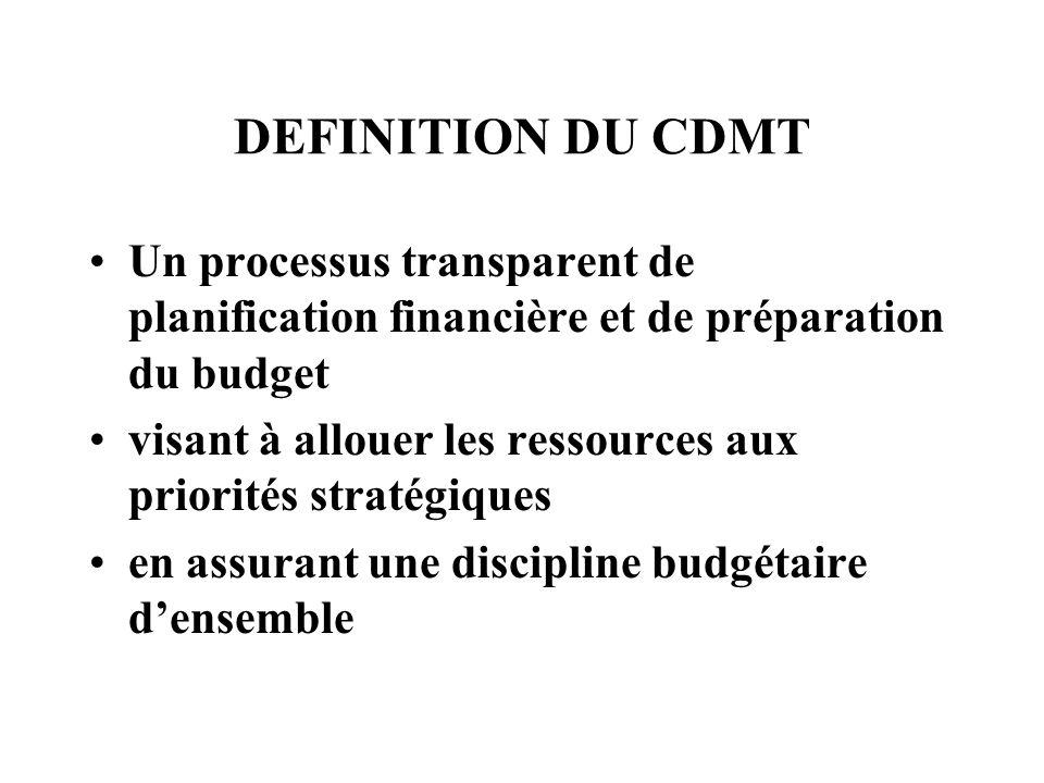 DEFINITION DU CDMT Un processus transparent de planification financière et de préparation du budget visant à allouer les ressources aux priorités stra