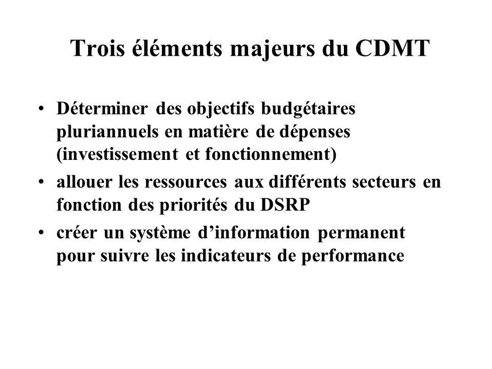 Autres éléments majeurs du CDMT Une approche programme déterminante Deux instruments de base : un cadre macroéconomique et des stratégies sectorielles Des CDMT sectoriels complémentaires des budgets classiques des CDMT qui impliquent des changements concernant lexécution, le suivi et le contrôle