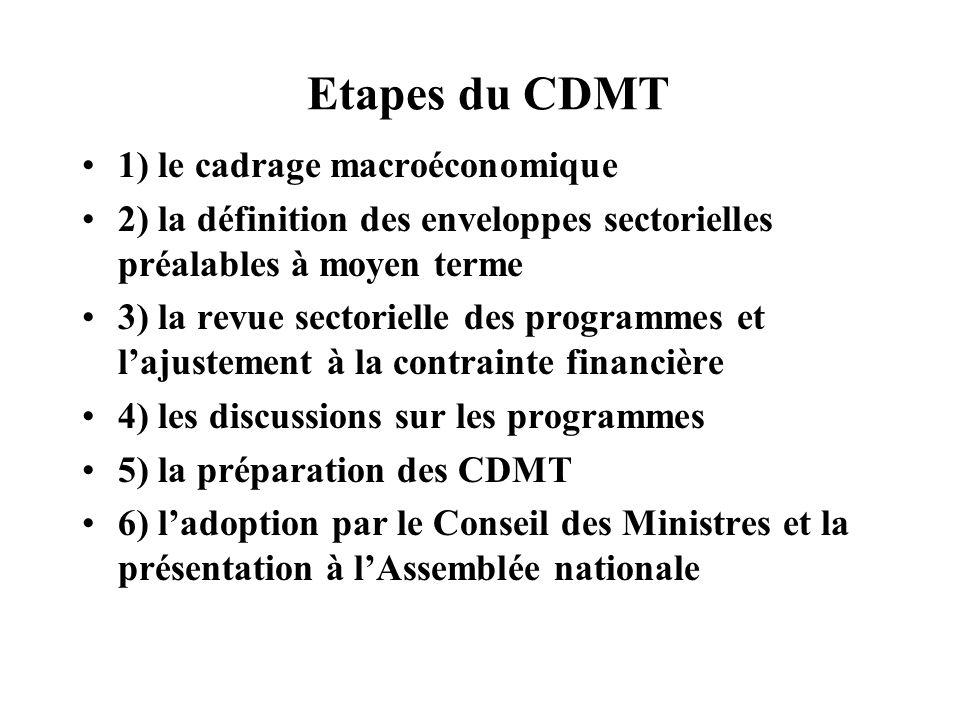 Etapes du CDMT 1) le cadrage macroéconomique 2) la définition des enveloppes sectorielles préalables à moyen terme 3) la revue sectorielle des program