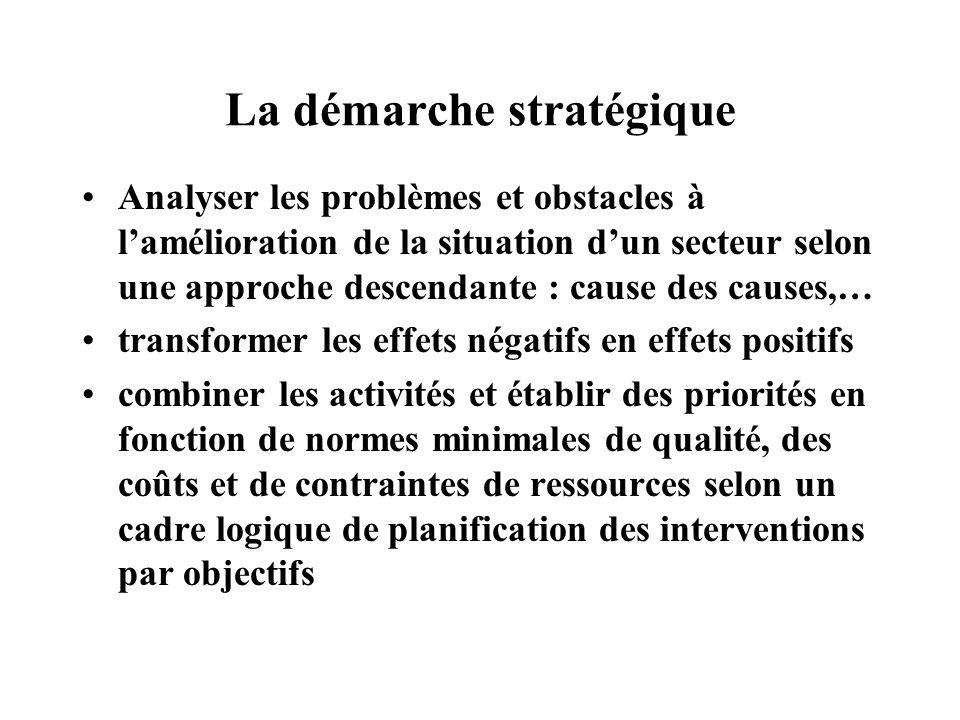 La démarche stratégique Analyser les problèmes et obstacles à lamélioration de la situation dun secteur selon une approche descendante : cause des cau