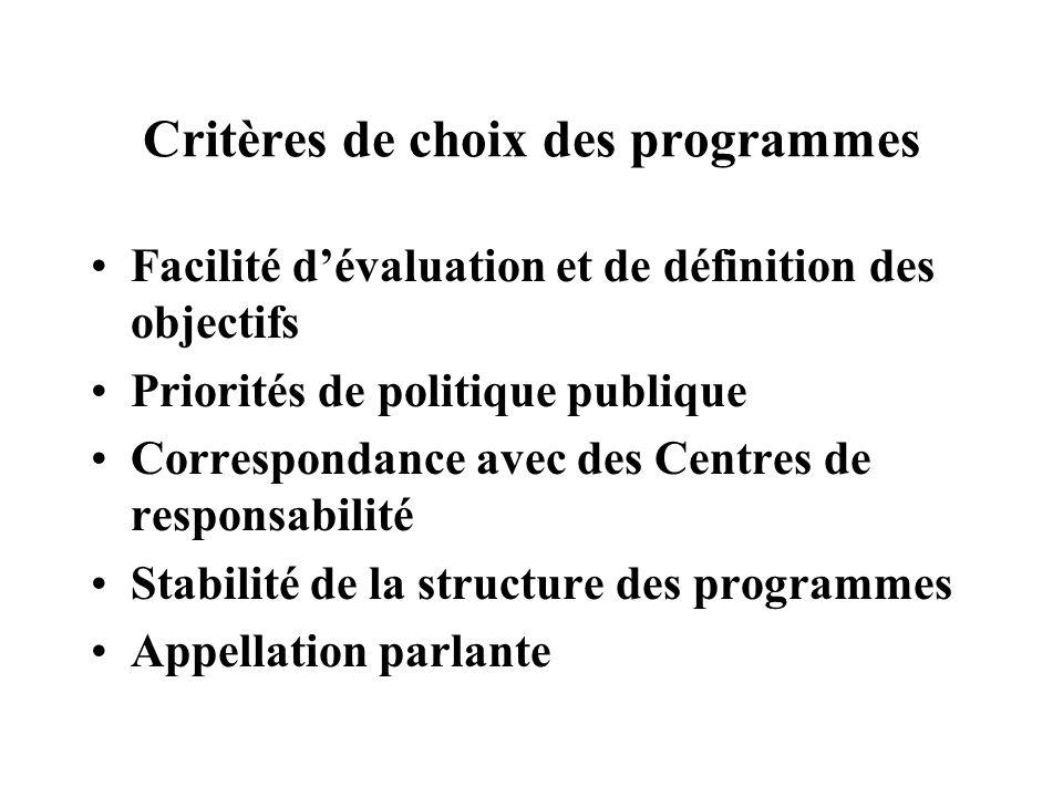 Critères de choix des programmes Facilité dévaluation et de définition des objectifs Priorités de politique publique Correspondance avec des Centres d