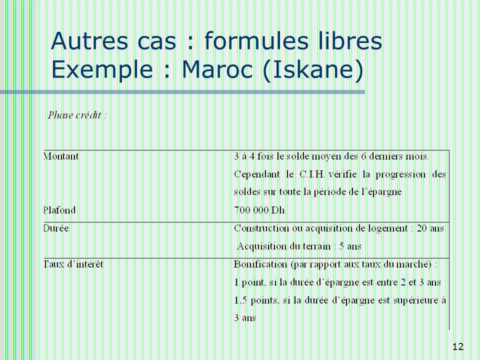 12 Autres cas : formules libres Exemple : Maroc (Iskane)