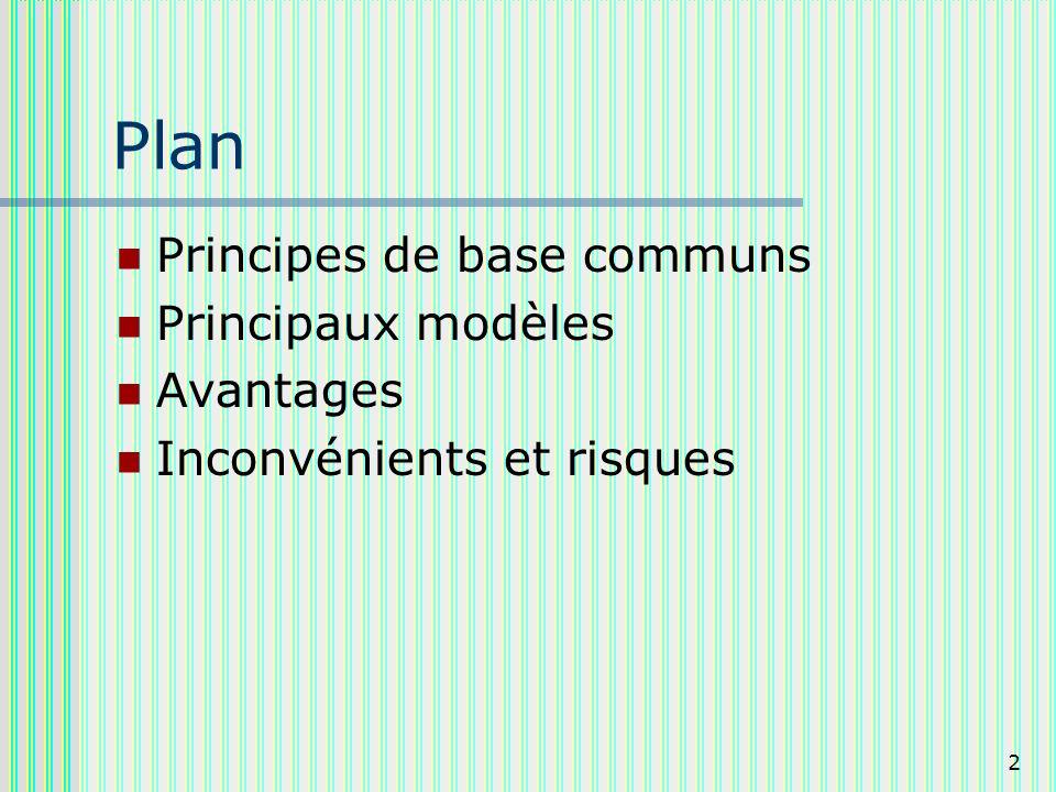 2 Plan Principes de base communs Principaux modèles Avantages Inconvénients et risques
