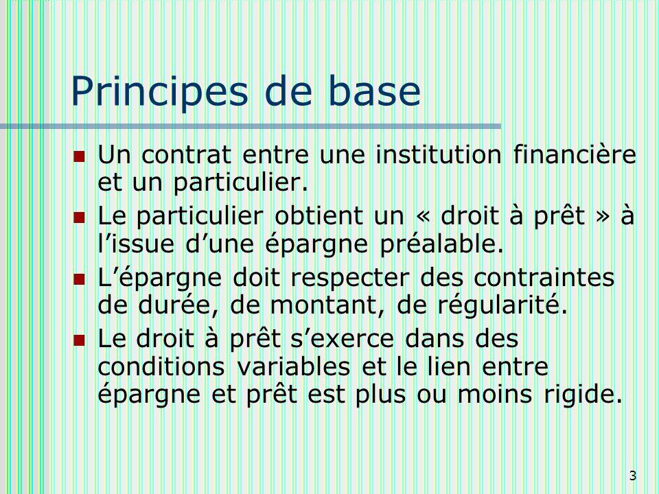 3 Principes de base Un contrat entre une institution financière et un particulier. Le particulier obtient un « droit à prêt » à lissue dune épargne pr