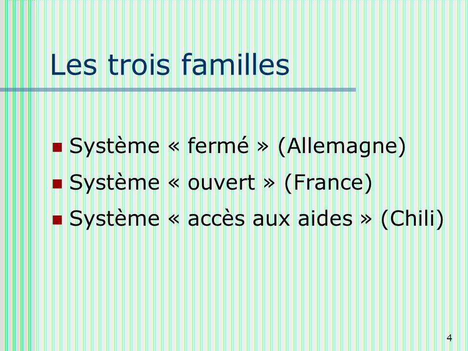 4 Les trois familles Système « fermé » (Allemagne) Système « ouvert » (France) Système « accès aux aides » (Chili)