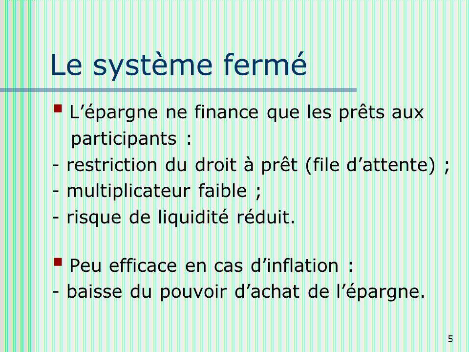 5 Le système fermé Lépargne ne finance que les prêts aux participants : - restriction du droit à prêt (file dattente) ; - multiplicateur faible ; - risque de liquidité réduit.