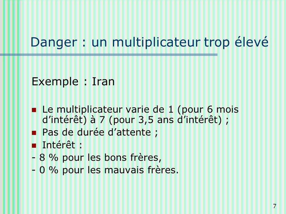 7 Danger : un multiplicateur trop élevé Exemple : Iran Le multiplicateur varie de 1 (pour 6 mois dintérêt) à 7 (pour 3,5 ans dintérêt) ; Pas de durée dattente ; Intérêt : - 8 % pour les bons frères, - 0 % pour les mauvais frères.