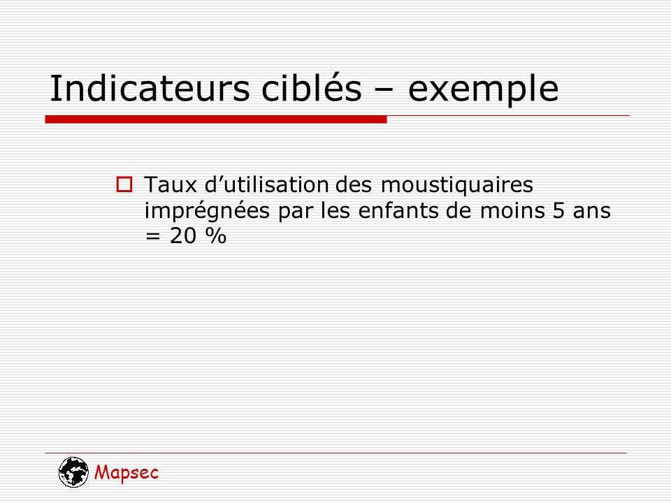 Mapsec Indicateurs ciblés – exemple Taux dutilisation des moustiquaires imprégnées par les enfants de moins 5 ans = 20 %