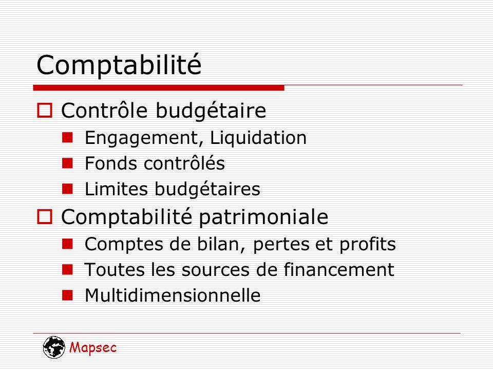 Mapsec Comptabilité Contrôle budgétaire Engagement, Liquidation Fonds contrôlés Limites budgétaires Comptabilité patrimoniale Comptes de bilan, pertes et profits Toutes les sources de financement Multidimensionnelle