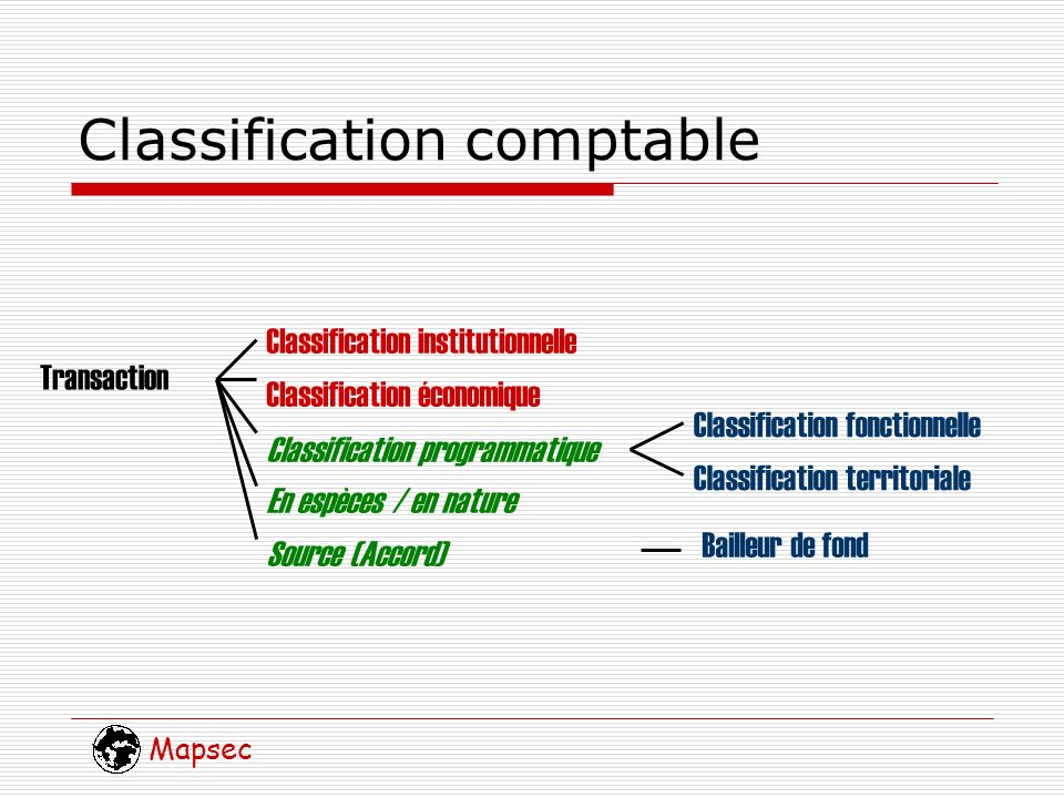 Mapsec Classification comptable Transaction Classification institutionnelle Classification économique Classification programmatique Source (Accord) En espèces / en nature Classification fonctionnelle Classification territoriale Bailleur de fond