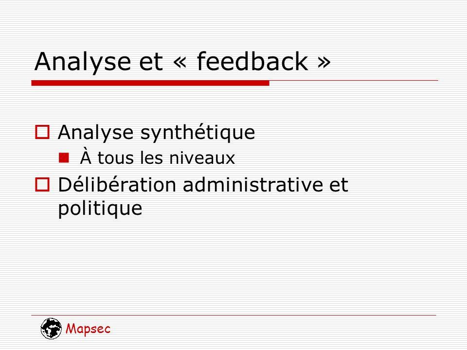 Mapsec Analyse et « feedback » Analyse synthétique À tous les niveaux Délibération administrative et politique