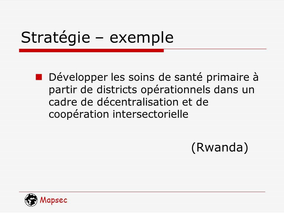 Mapsec Stratégie – exemple Développer les soins de santé primaire à partir de districts opérationnels dans un cadre de décentralisation et de coopération intersectorielle (Rwanda)