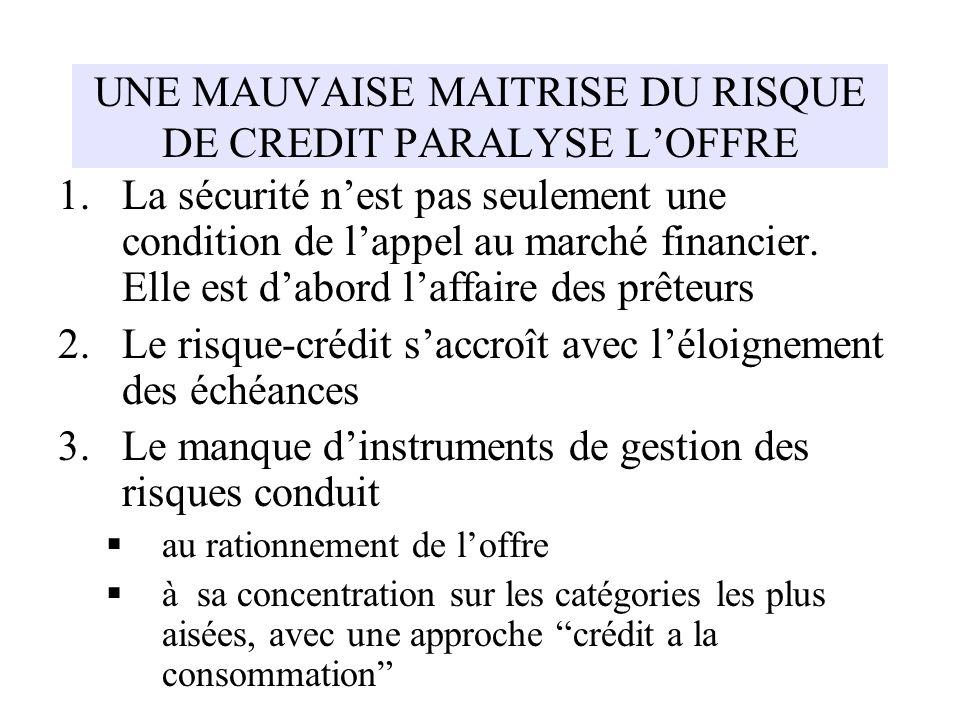 UNE MAUVAISE MAITRISE DU RISQUE DE CREDIT PARALYSE LOFFRE 1.La sécurité nest pas seulement une condition de lappel au marché financier.