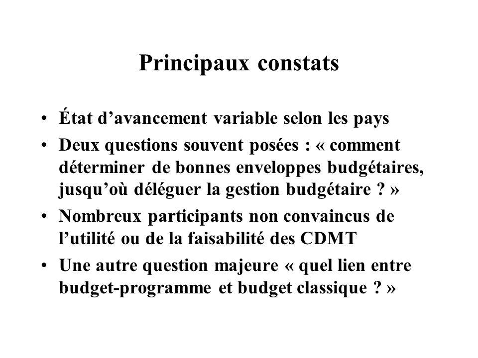 Principaux constats État davancement variable selon les pays Deux questions souvent posées : « comment déterminer de bonnes enveloppes budgétaires, jusquoù déléguer la gestion budgétaire .